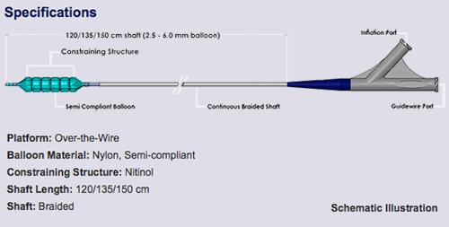 Chocolate_key_4a chocolate pta balloon catheter, coronary intervention product