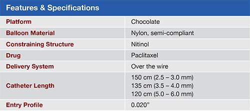 Chocolate Touch Features & Specifications